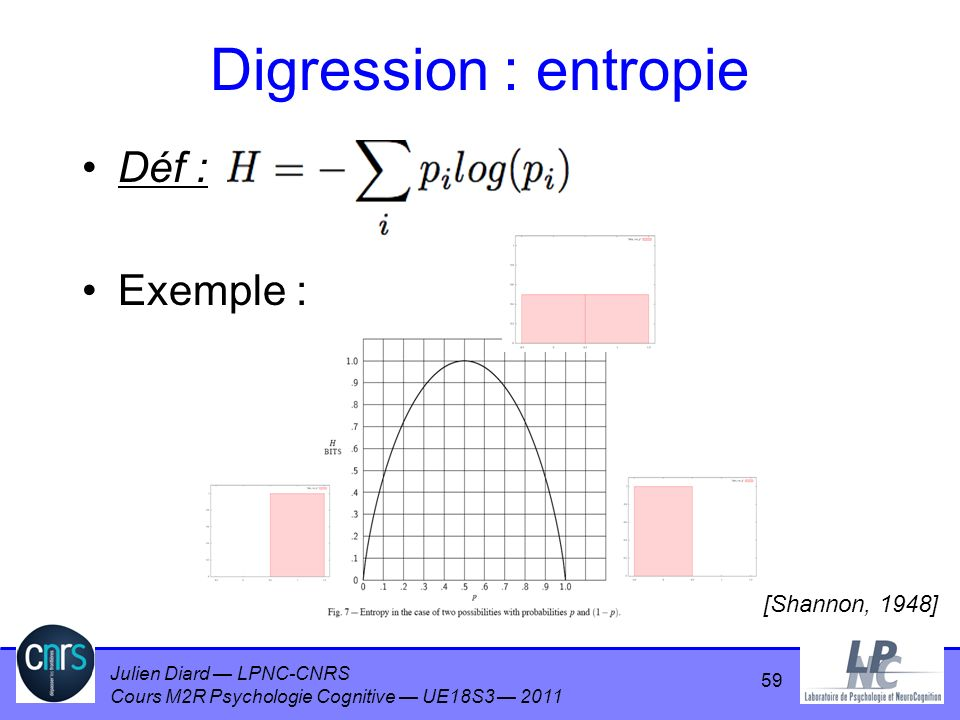 Digression : entropie Déf : Exemple : [Shannon, 1948] 59